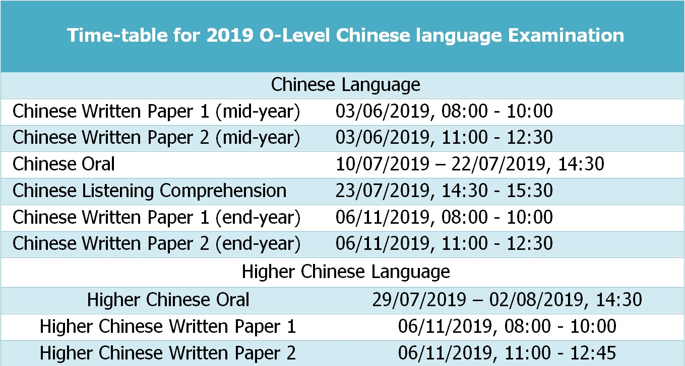 Time-table for 2019 O-Level Chinese language Examination.jpg